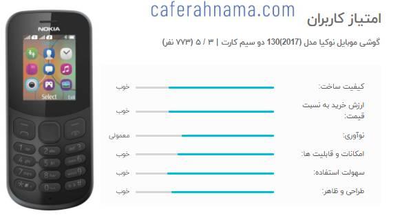 امتیاز کاربران به گوشی موبایل نوکیا مدل (2017)130