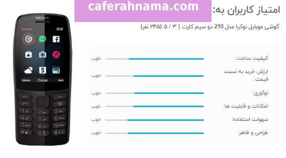 امتیاز و پیشنهادات منفی و مثبت خریداران نقد و بررسی گوشی موبایل نوکیا مدل 210
