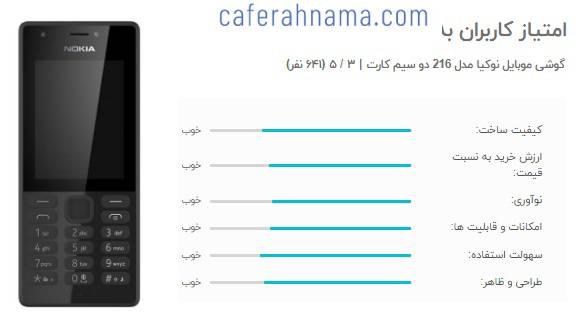 امتیاز و نظرات خریداران بررسی راجب گوشی موبایل نوکیا مدل 216
