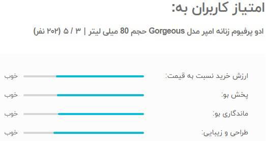 امتیاز کاربران و نظرات خریداران ادو پرفیوم زنانه امپر مدل Gorgeous
