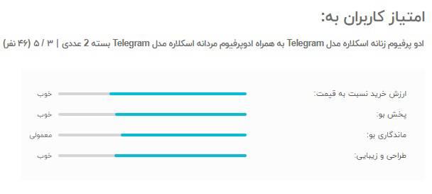 امتیاز کاربران نظرات ادو پرفیوم زنانه و مردانه اسکلاره مدل Telegram