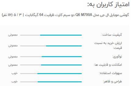 امتیاز و نظرات کاربران بهگوشی موبایل ال جی مدل Q6 M700A