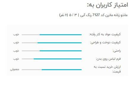 امتیاز کاربران به خرید مانتو زنانه ماترن کد 7127 رنگ آبی