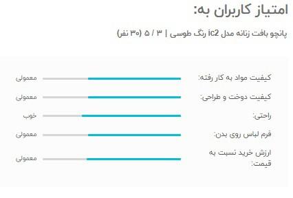 امتیاز کاربران به خرید مانتو پانچو بافت زنانه مدل ic2 رنگ طوسی
