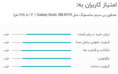 امتیاز و نظرات کاربران بههدفون بی سیم سامسونگ مدل Galaxy Buds SM-R170
