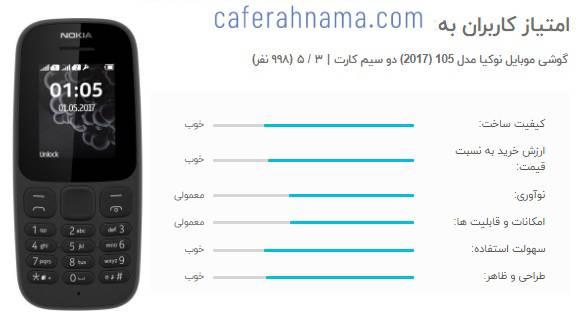 امتیاز قیمت گوشی نوکیا 105