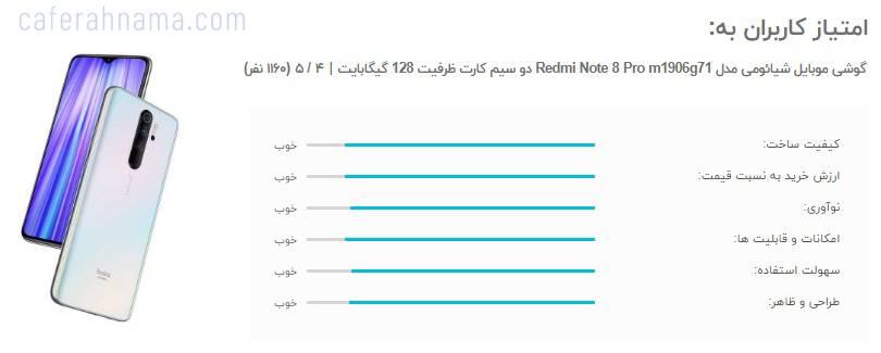 امتیاز کاربران به گوشی شیائومی Redmi Note 8 Pro